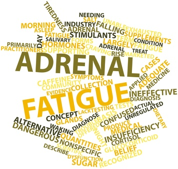 Abstract word cloud for Adrenal fatigue with related tags and terms