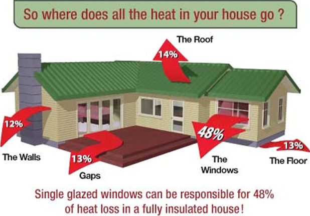 Image result for pics of heat escaping a home